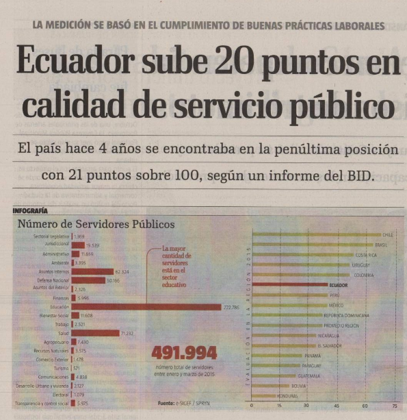 ¿Qué dijo la prensa sobre el el crecimiento del Servicio Público en Ecuador?