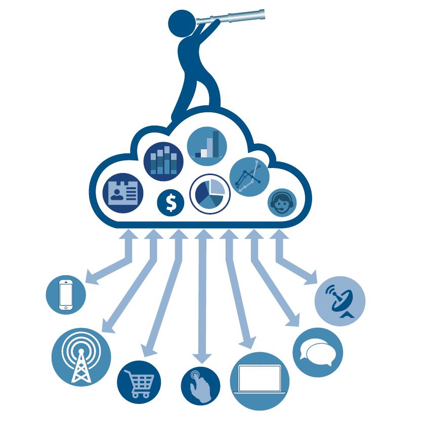 Análisis predictivo: Impulsar mejoras mediante el uso de datos