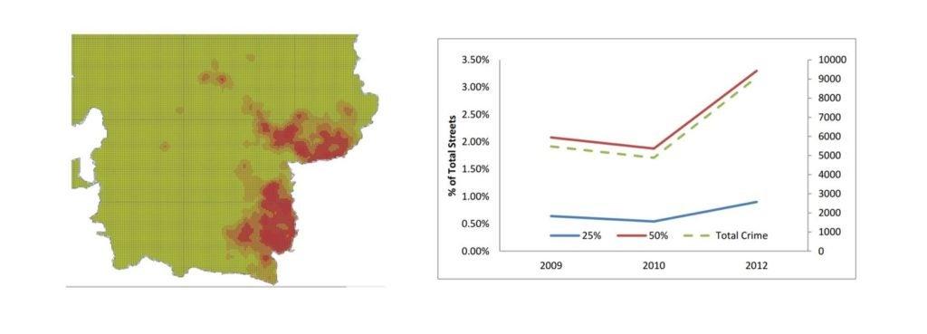 Datos y Estadísticas_1