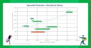 Mercados de valores y gobernanza corporativa