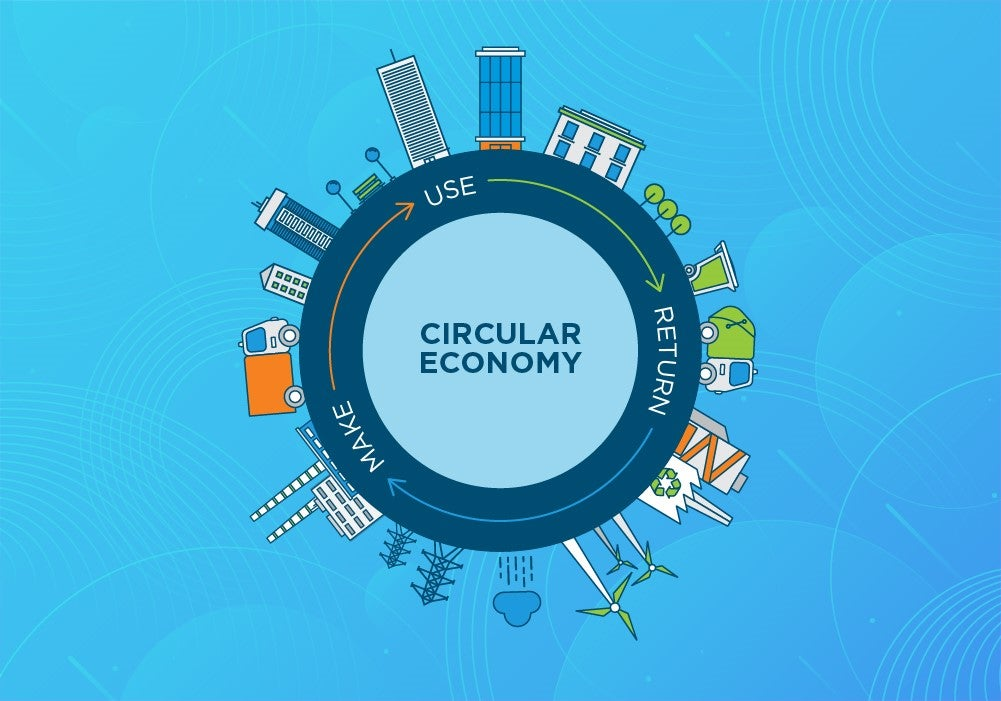 The Case for Unlocking the Circular Economy in Latin America and the Caribbean