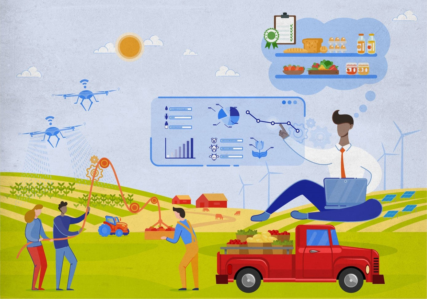 agronegocios - perspectivas