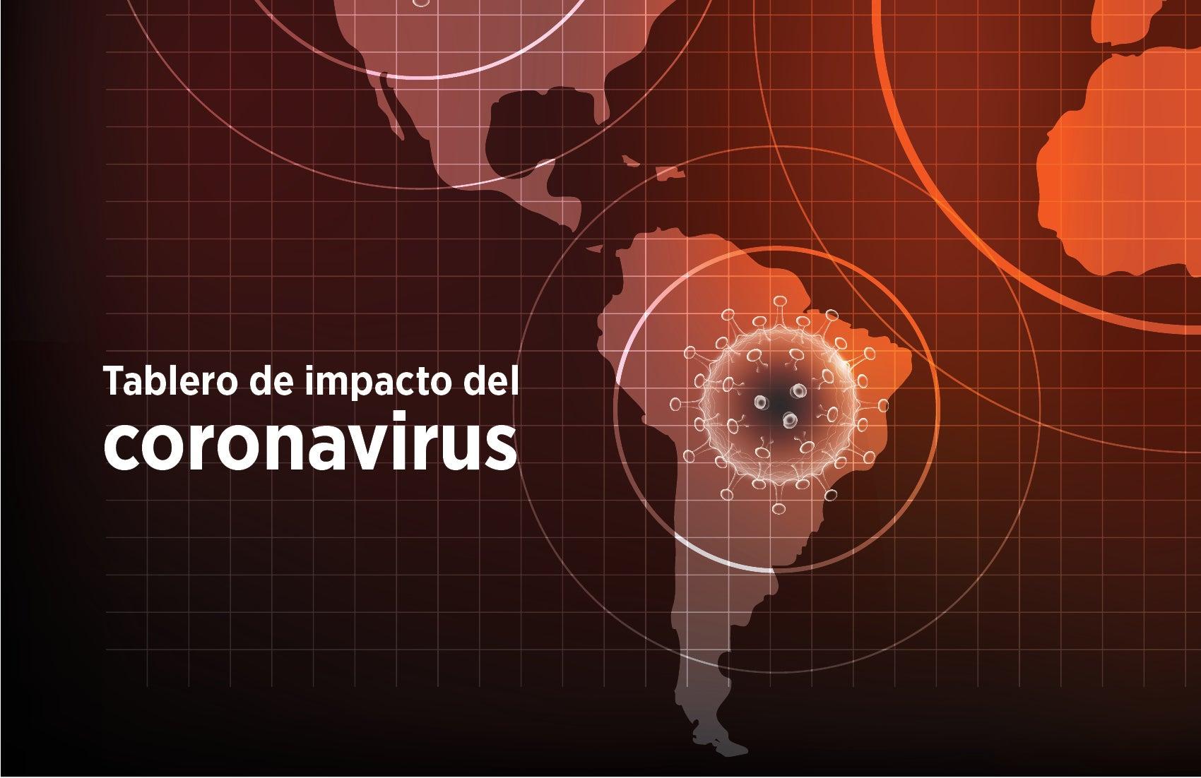 Tablero de impacto del coronavirus: efectos de las medidas de distanciamiento social