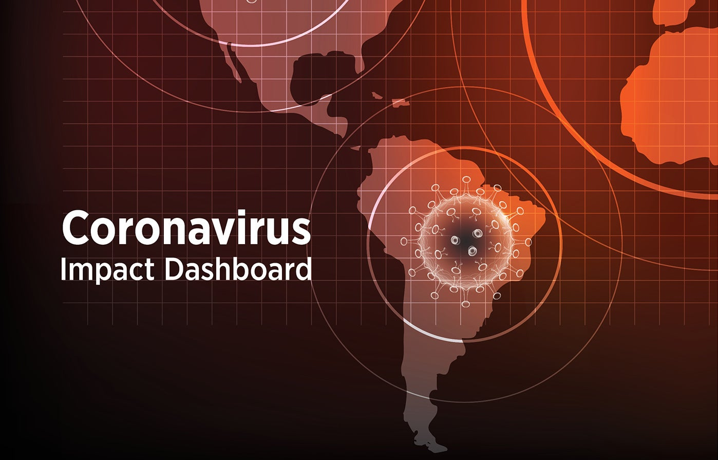 Coronavirus Impact Dashboard: The Effects of Social Distancing Measures