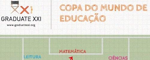 E o vencedor da Copa do Mundo de Educação é ….