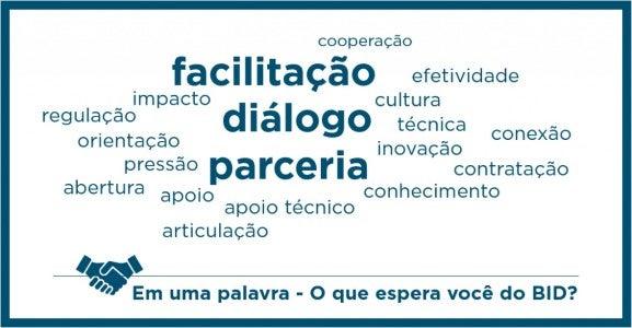 Obstáculos e oportunidades para engajar o setor privado na prestação de serviços sociais – o que Brasil tem a dizer?