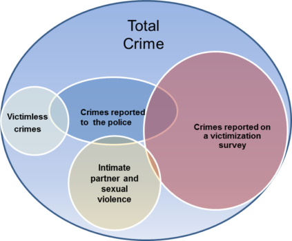 Could everything we think we know about crime be wrong?
