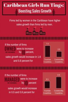 Caribbean Girls Run Tings: Boosting Sales Growth
