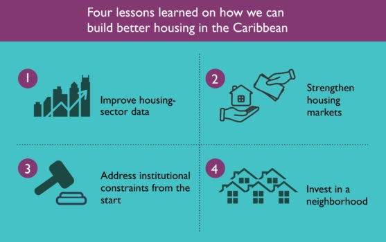 Finding the key to affordable homes: 4 lessons learned from public interventions in the Caribbean