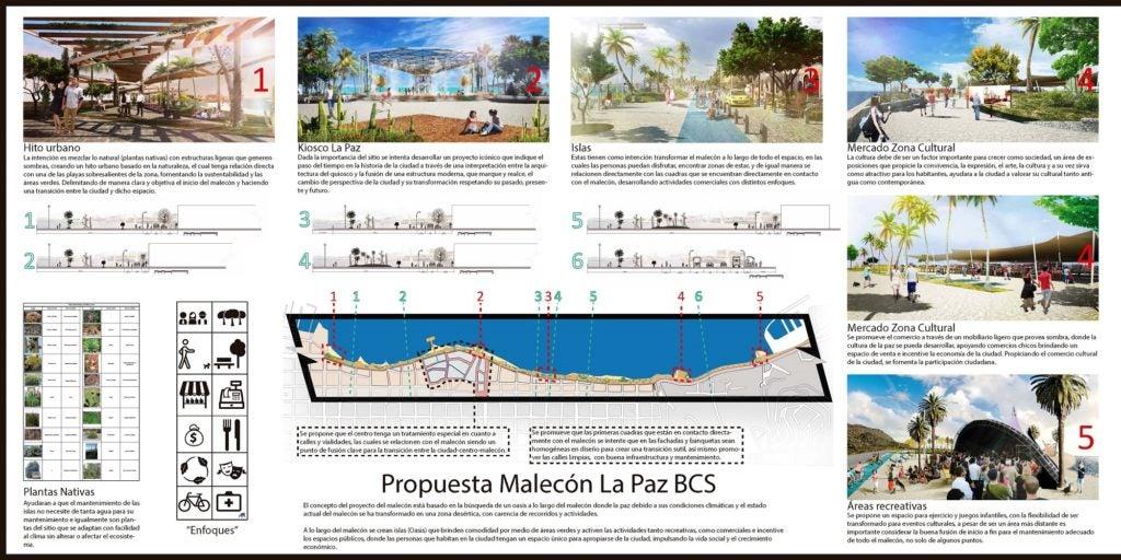 Los Proyectos Peatonales y los Spring-Breakers