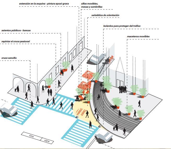 Caminabilidad y ciclovías: Opciones para mejorar la sostenibilidad de nuestras ciudades
