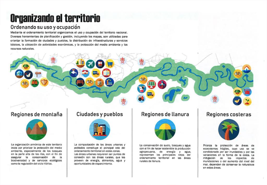 Los contrastes de Panamá: política de ordenamiento territorial para el desarrollo sostenible
