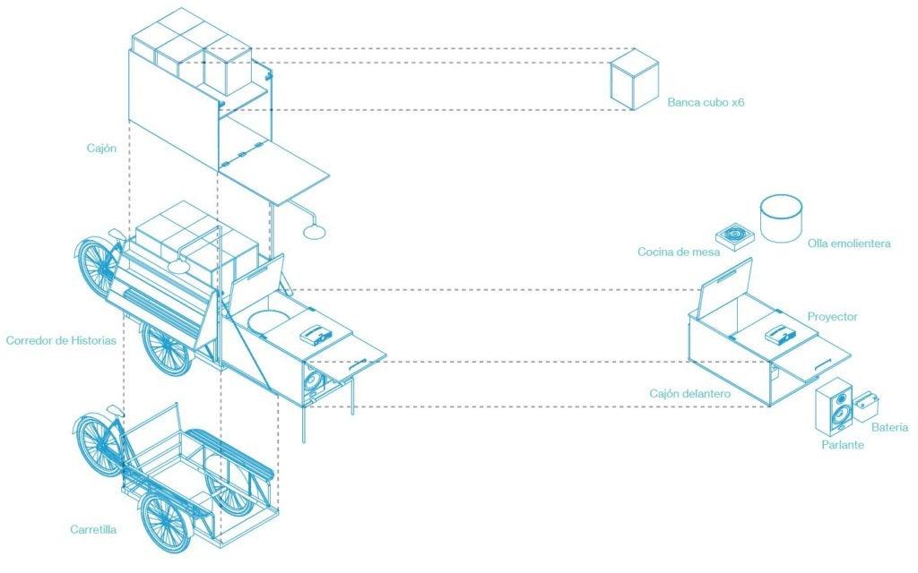 Intervención urbana Corredor de Historias - Construyendo el artefacto