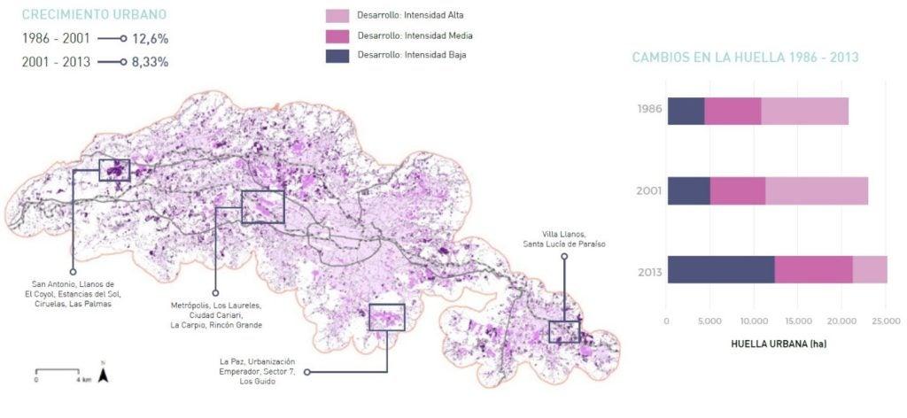Intensidad del desarrollo de la huella urbana (aérea) del Área Metropolitana de San José