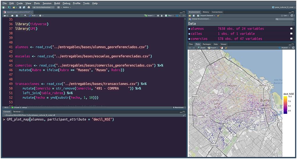 Figura 1. RStudio (interfaz gráfica para trabajar con el lenguaje R), con datos del Pase Cultural en pantalla