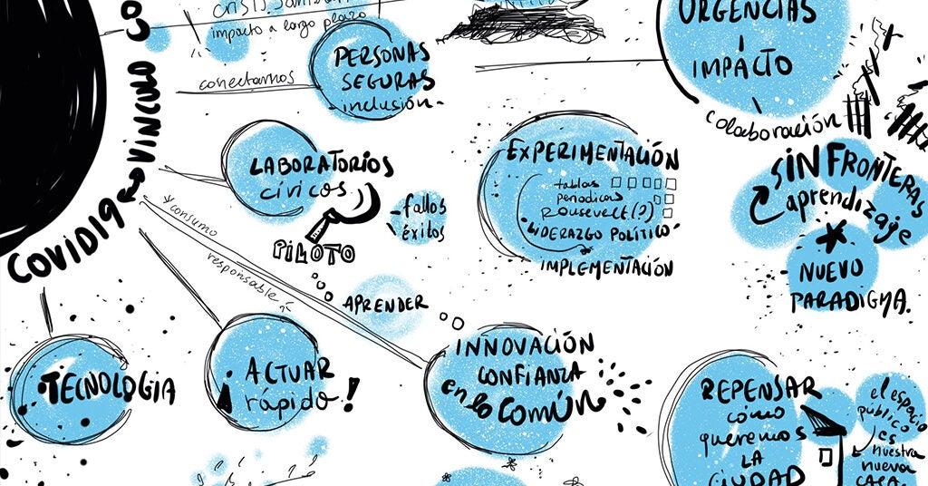 Convocatoria Volver a la Calle: Soluciones innovadoras para el nuevo común - sostenible, resiliente e inclusivo con distanciamiento físico