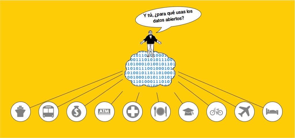 Una iniciativa para comprender cómo usamos los datos abiertos. Estás invitado ¿te animas?