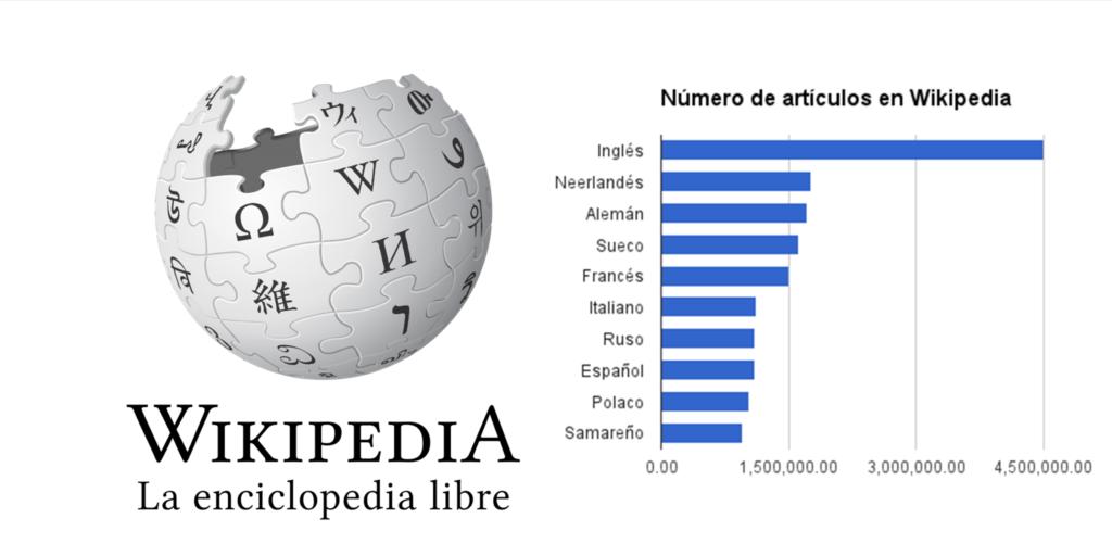 Cómo participar en Wikipedia
