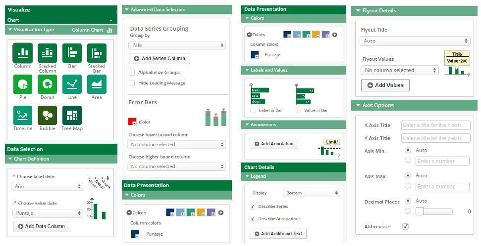 Cómo crear tus propias visualizaciones en el portal de datos abiertos del BID