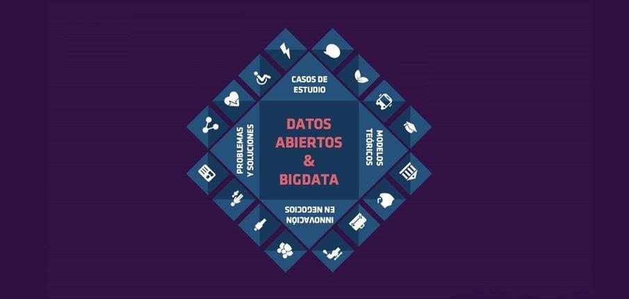 Convocatoria Datos para el Desarrollo