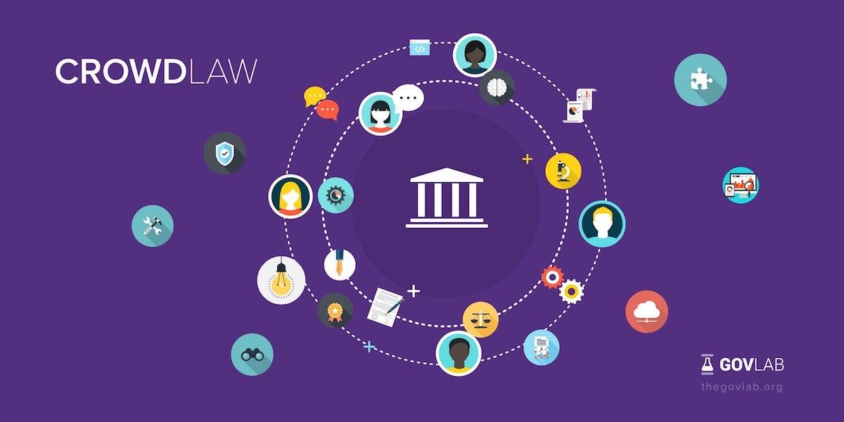 Crowdlaw, participación pública en la creación de leyes, creación de leyes, participación pública