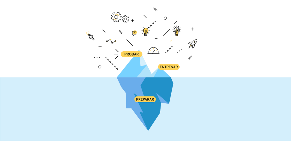 ¿Cómo se compara un iceberg al funcionamiento de la Inteligencia Artificial?