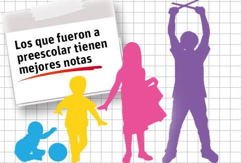 5 lecciones de PISA sobre la conveniencia de ampliar el acceso al preescolar