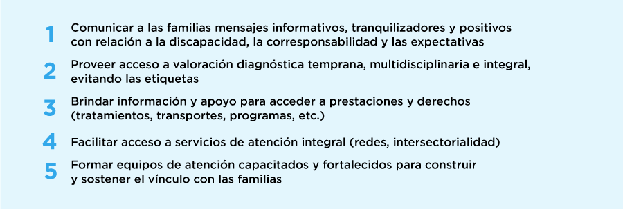cinco ejes son vitales para asegurar y fortalecer la inclusión temprana