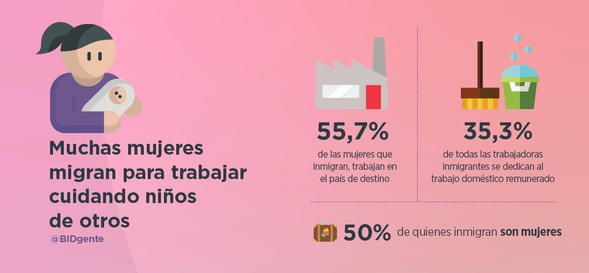 migracion laboral femenina