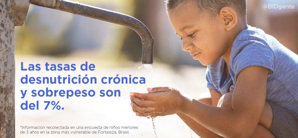 ¿Cómo es la infancia en Fortaleza, Brasil?