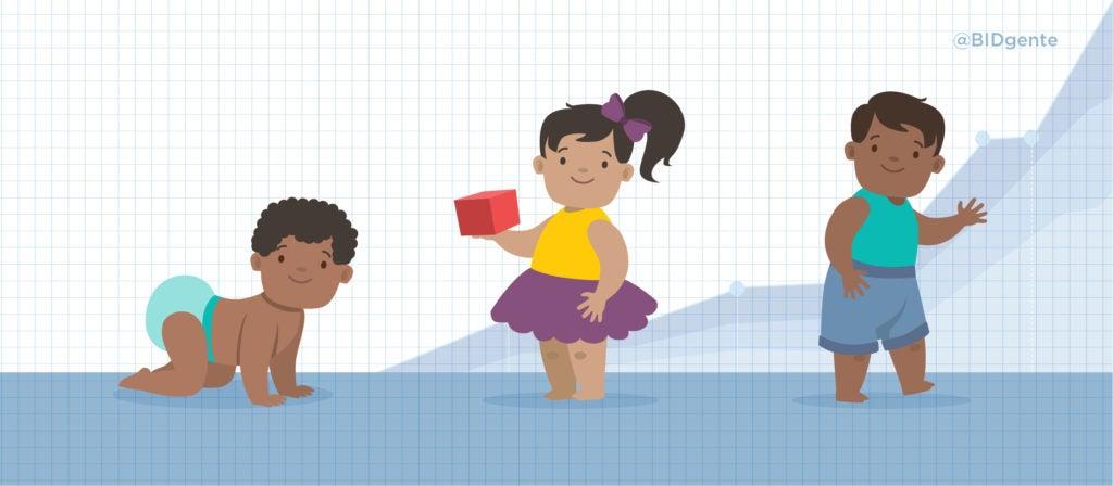 ¿Se puede medir a nivel mundial el desarrollo infantil?