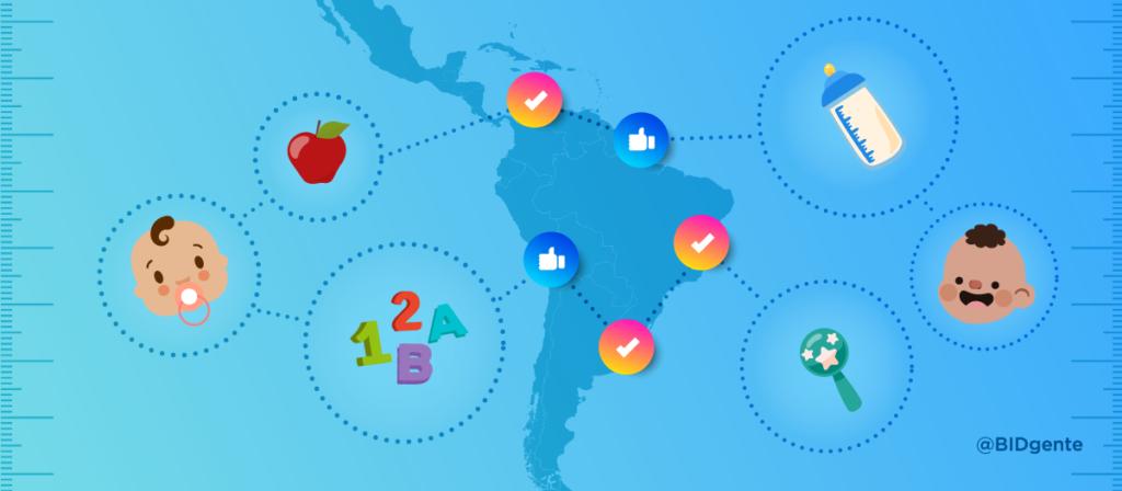 ¿Sabías que América Latina tiene una red regional para medir el desarrollo infantil?