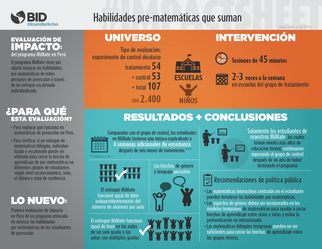 Habilidades pre-matemáticas que suman*