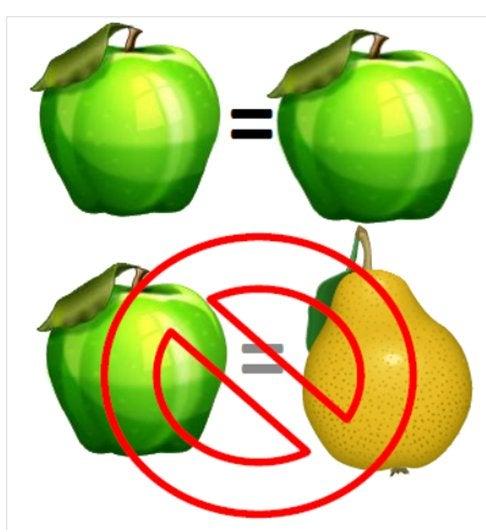 Cuatro evaluaciones de impacto de América Latina: comparando manzanas con manzanas