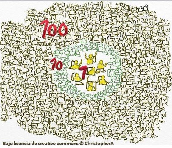 Desigualdad en Colombia