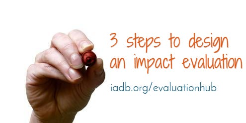 What you need to design an impact evaluation