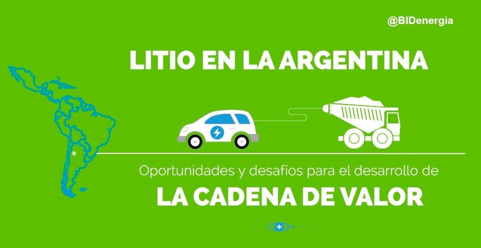 Oportunidades del litio en Argentina