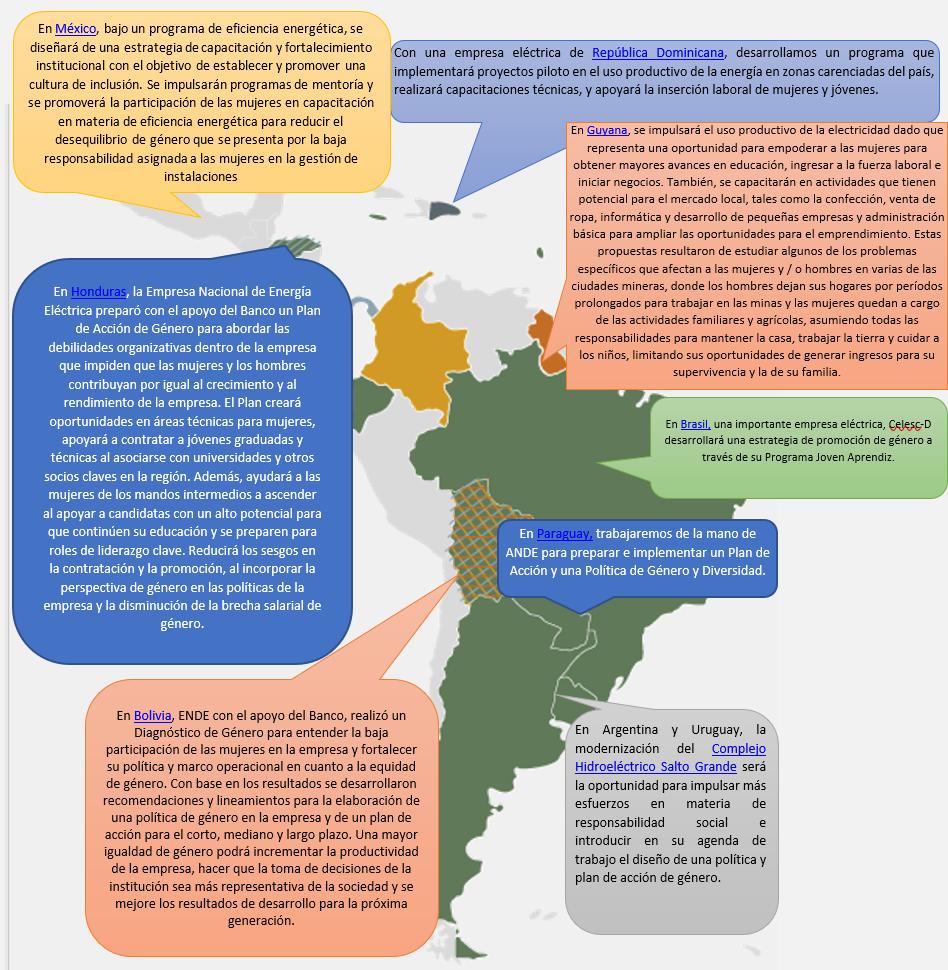 mapa de género y energía