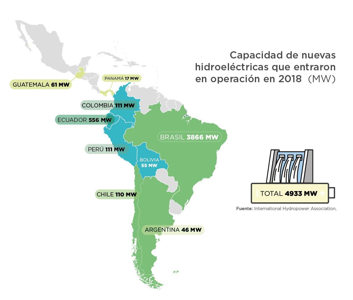 Mapa Capacidad instalada Hidroeléctrica