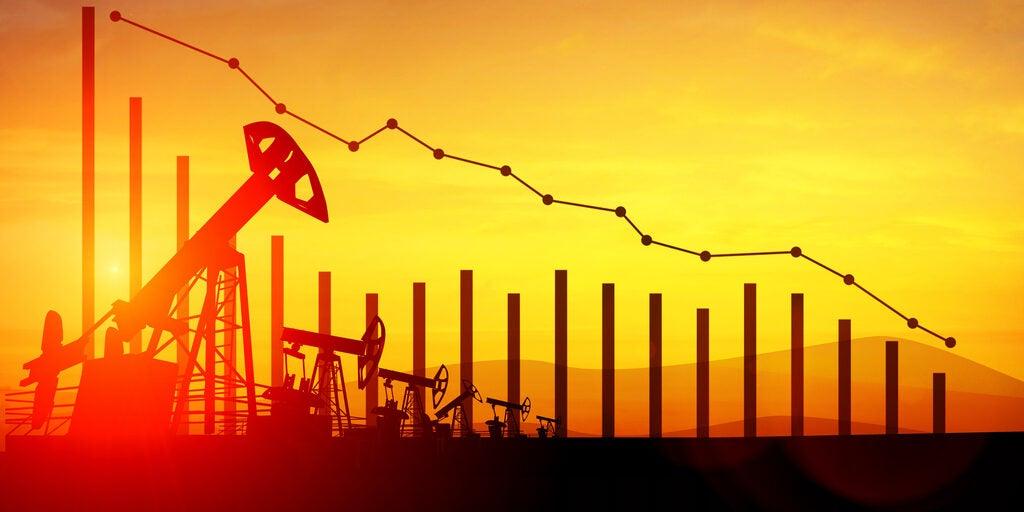 Oil price drop- COVID19