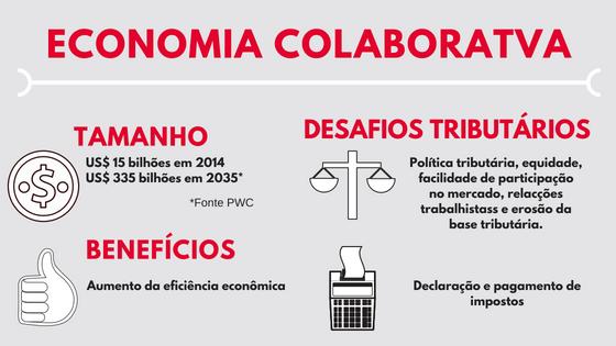 A economia colaborativa e os desafios para a política e administração tributária