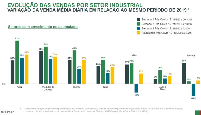 Factura electrónica Brasil