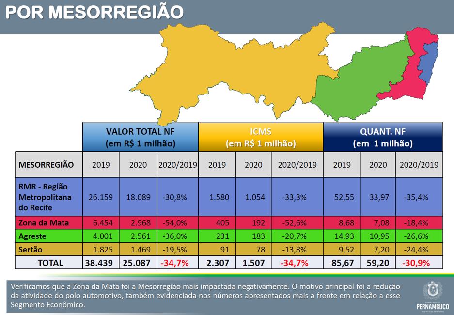 Factura electrónica Brasil 2