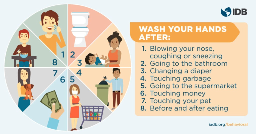 Behavioral Economics - Wash hands