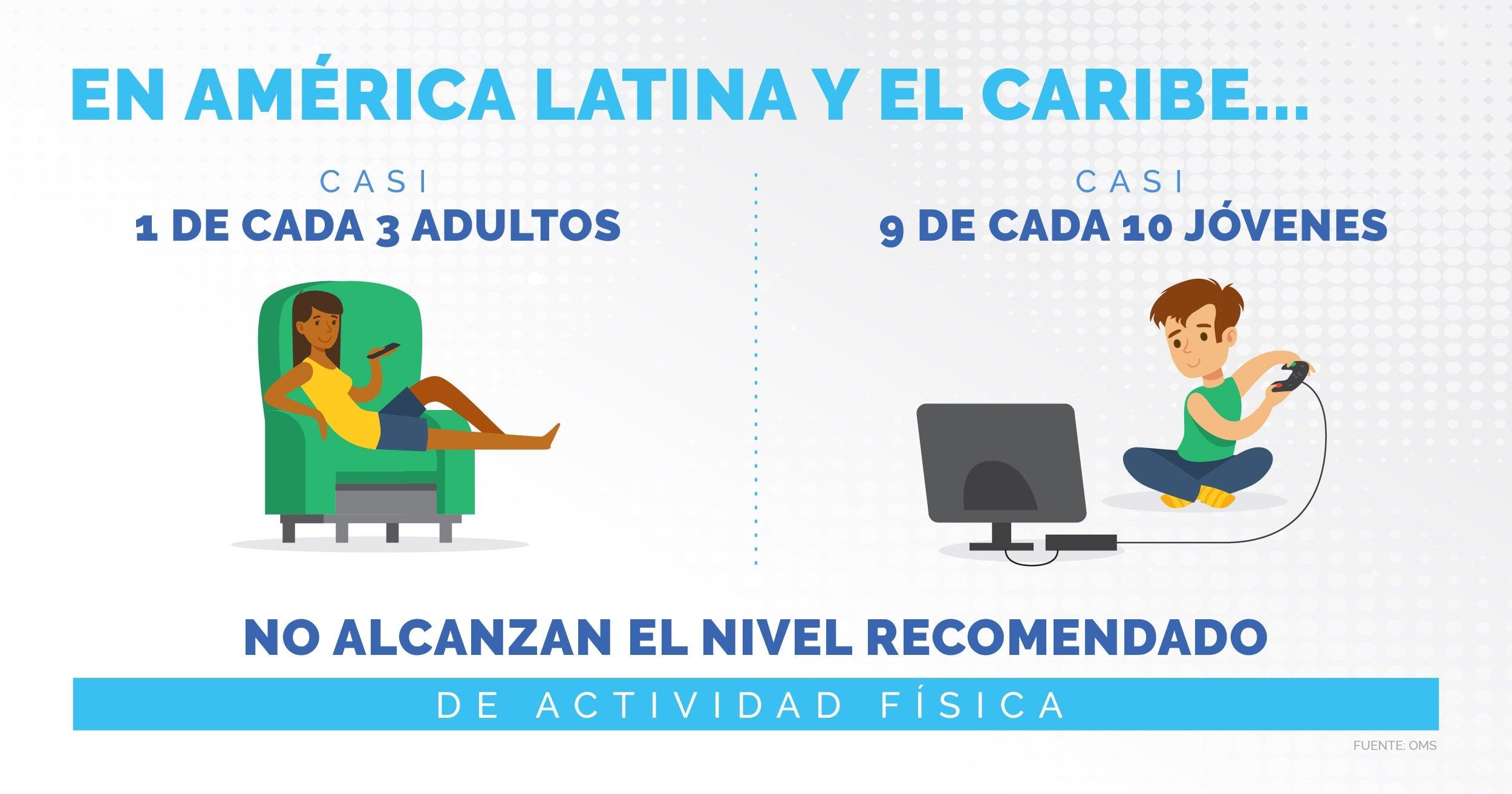 Chile marca tendencia mientras América Latina hace frente a su problema de obesidad