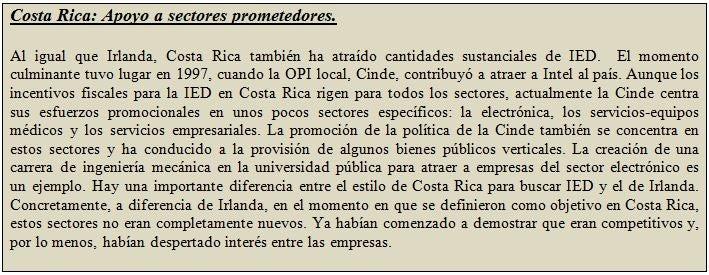 Costa Rica ESP