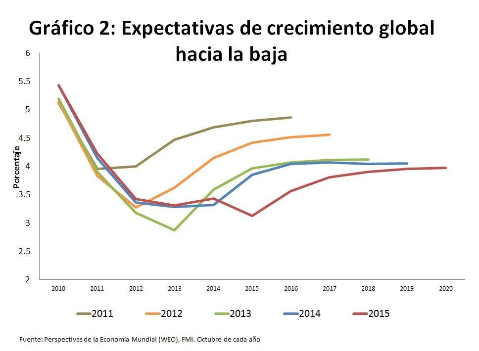 Grafico 2 esp andy 16