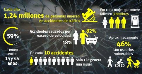 ¿Mujer al volante, peligro constante?