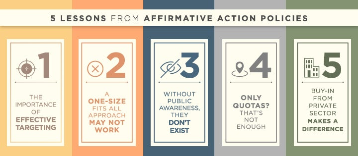 Fighting racism: 5 lessons learned from affirmative action policies
