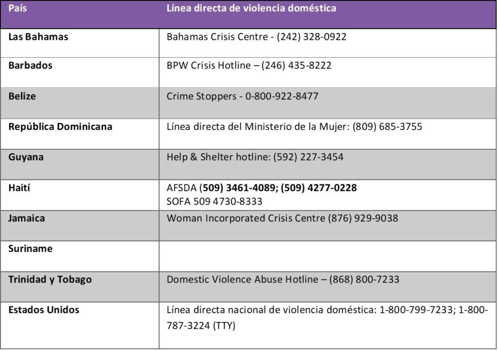 información redes de ayuda VCM